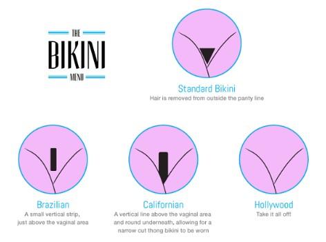 triệt lông bikini tạo hình giọt nước, các kiểu triệt bikini, cách tỉa lông vùng kín nữ tại nhà